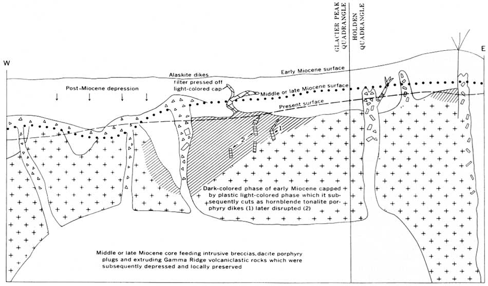 usgs  geological survey professional paper 604  on