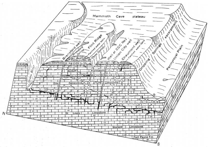 usgs  geological survey water